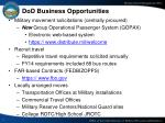 dod business opportunities