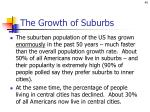 the growth of suburbs