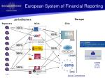 european system of financial reporting