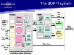 the surfi system
