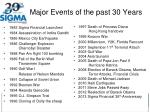 major events of the past 30 years