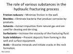 the role of various substances in the hydraulic fracturing process