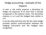hedge accounting example of the impacts