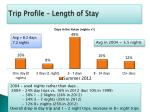 trip profile length of stay