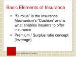 basic elements of insurance3