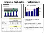 financial highlights performance