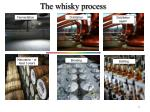 the whisky process1