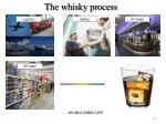 the whisky process2