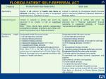 florida patient self referral act