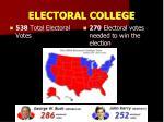 electoral college3