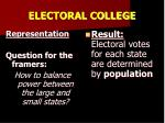 electoral college5