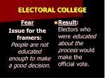 electoral college6