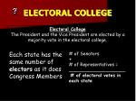 electoral college8