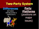 two party system1