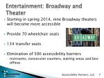 entertainment broadway and theater