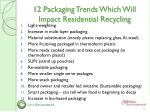 12 packaging trends which will impact residential recycling