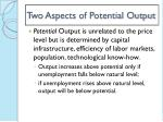 two aspects of potential output