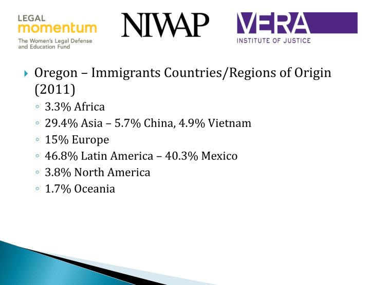 Oregon – Immigrants Countries/Regions of Origin (2011)