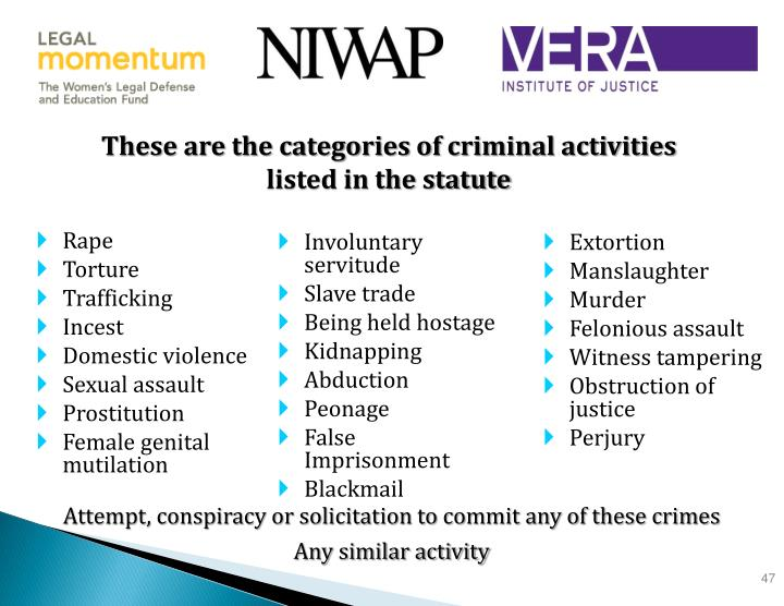 These are the categories of criminal activities
