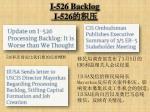 i 526 backlog i 5261