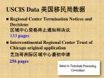 uscis data3