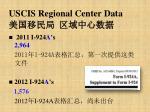 uscis regional center data