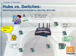 hubs vs switches switching increases performance security and cost