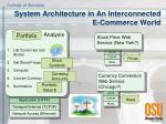 system architecture in an interconnected e commerce world
