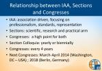 relationship between iaa sections and congresses