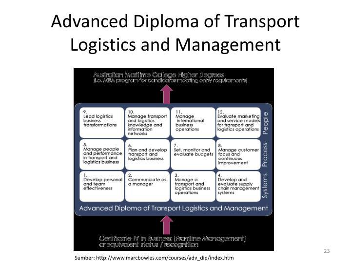 Advanced Diploma of Transport Logistics and Management