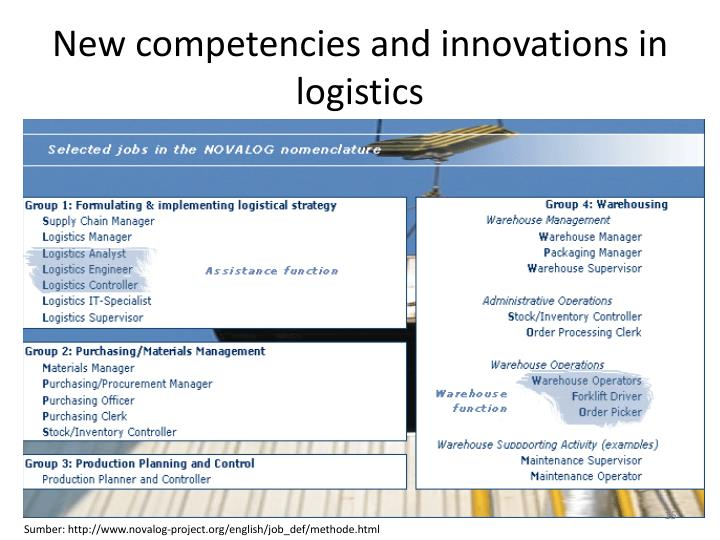 New competencies and innovations in logistics