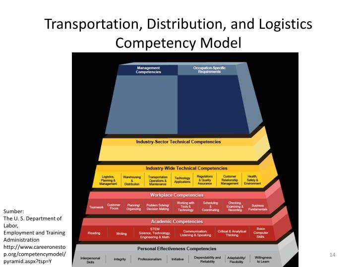 Transportation, Distribution, and Logistics Competency Model