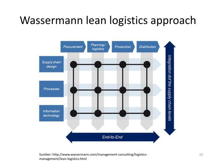 Wassermann lean logistics approach