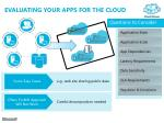 evaluating your apps for the cloud