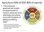 agriculture 43 of gdp 80 of exports