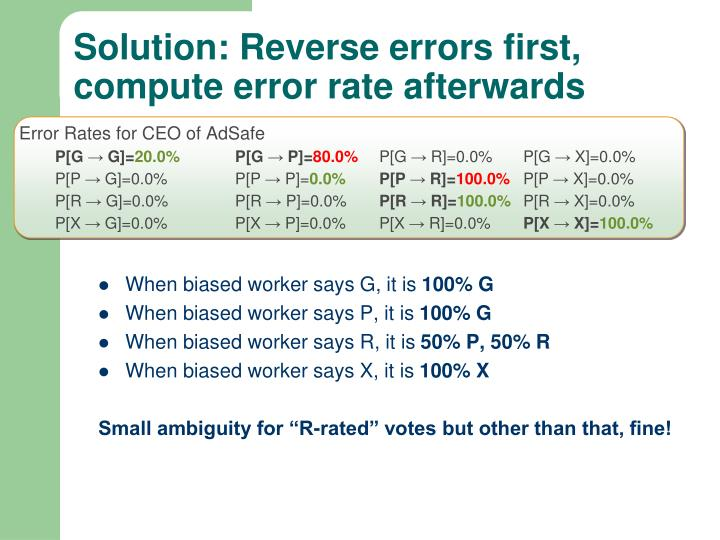 Solution: Reverse errors first, compute error rate afterwards