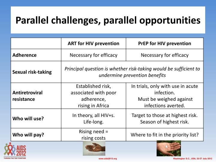 Parallel challenges, parallel opportunities