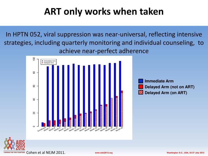 ART only works when taken