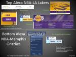 bottom alexa nba memphis grizzlies