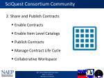 sciquest consortium community3