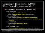 community perspectives 2005 were goals expectations met