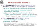 entity relationship diagrams 2