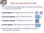 multi view specification in uml