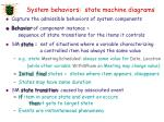system behaviors state machine diagrams