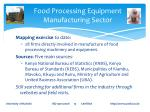 food processing equipment manufacturing sector