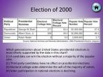 election of 20002
