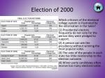 election of 20007