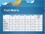 fuel matrix