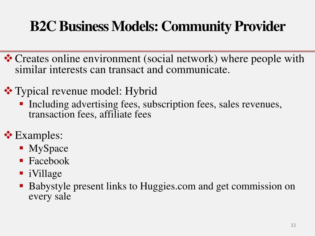 The Basic Principles Of Affiliate Revenue