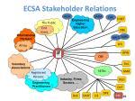 ecsa stakeholder relations